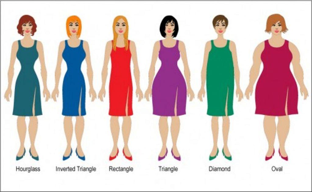what to wear for pear body shape, apple body shape